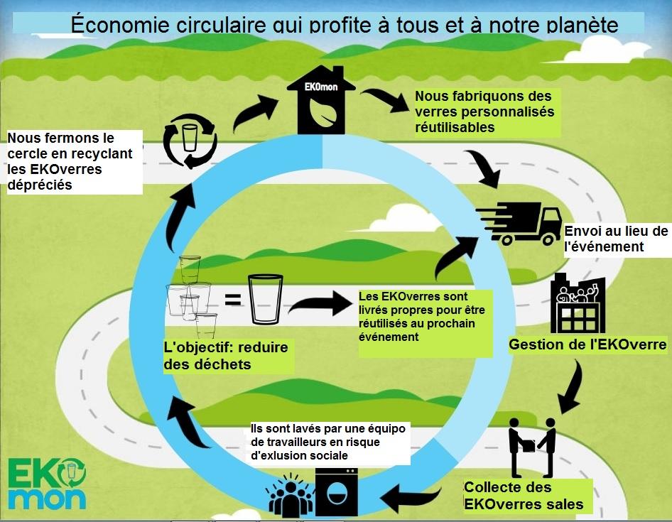 plan-circle